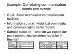 example correlating communication needs and events
