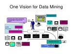 one vision for data mining
