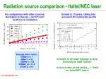 radiation source comparison italtel nec laser