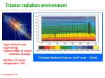 tracker radiation environment