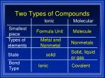 two types of compounds1