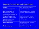 stages of e learning and requirements