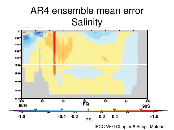 AR4 ensemble mean error