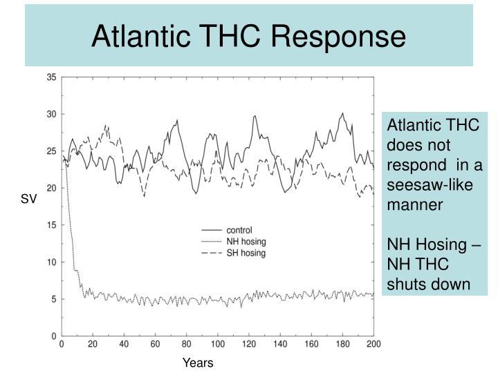 Atlantic THC Response