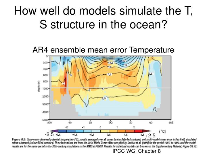How well do models simulate the t s structure in the ocean ar4 ensemble mean error temperature