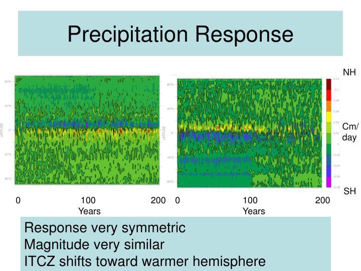 Precipitation Response