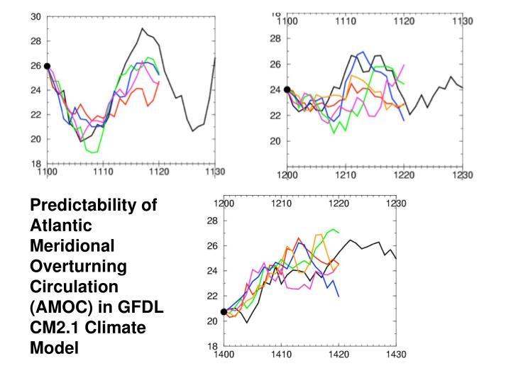 Predictability of
