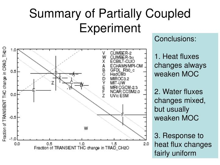 Summary of Partially Coupled Experiment