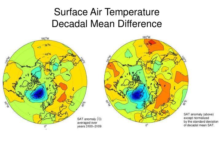 Surface Air Temperature