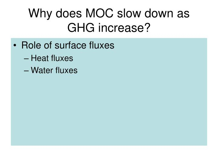 Why does MOC slow down as GHG increase?