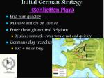 initial german strategy schlieffen plan