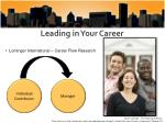 leading in your career