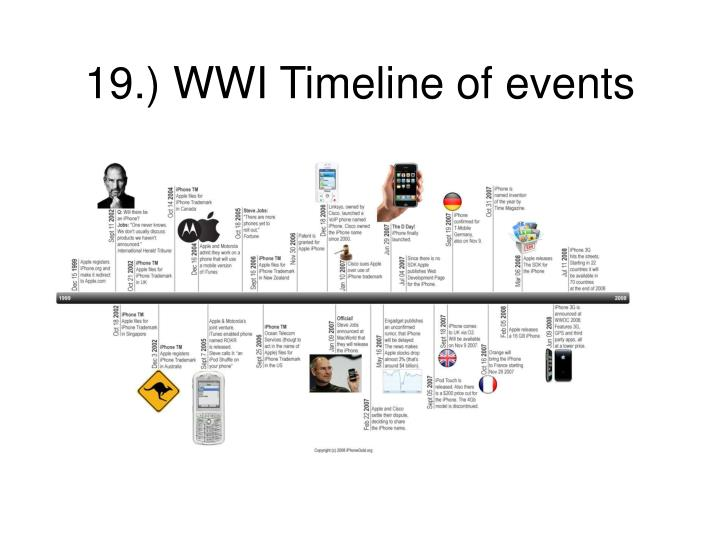 19.) WWI Timeline of events