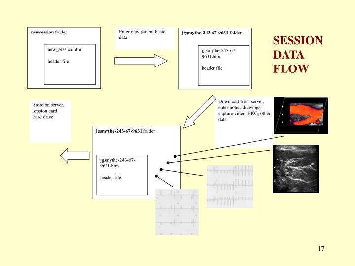 Enter new patient basic data