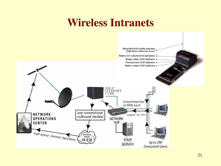 Wireless Intranets
