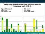 square billet export 2007 5 mt jan jul 2008 4 mt