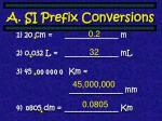 a si prefix conversions