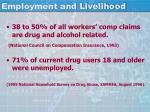 employment and livelihood