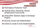 gateway implementation