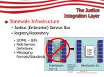 the justice integration layer