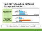 topical typological p atterns typological distribution