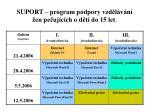suport program podpory vzd l v n en pe uj c ch o d ti do 15 let