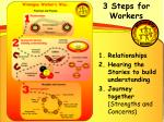 3 steps for workers