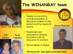 the winangay team