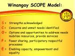 winangay scope model