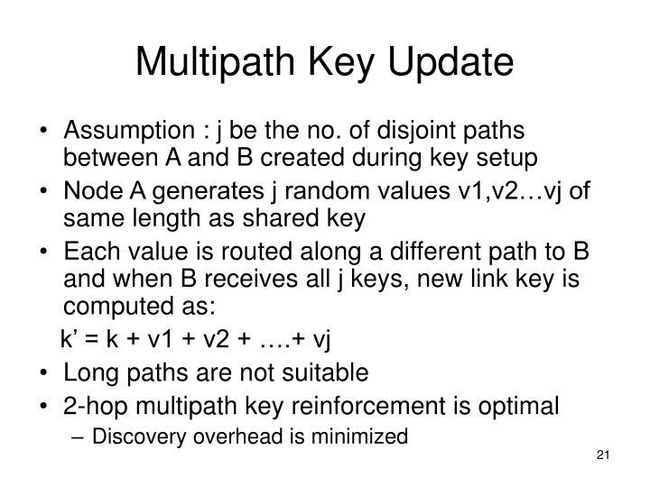 Multipath Key Update