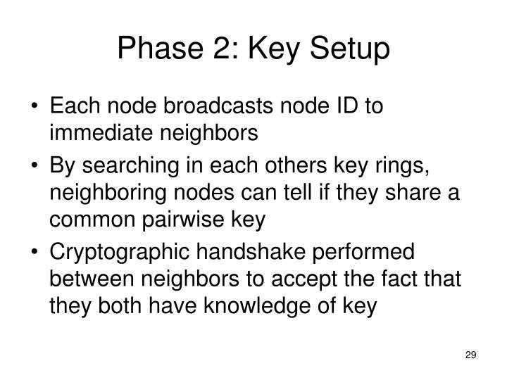 Phase 2: Key Setup
