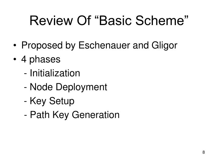 """Review Of """"Basic Scheme"""""""