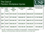 the cost of florida s workplace injuries