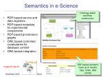 semantics in e science