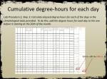 cumulative degree hours for each day1