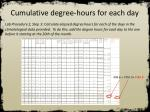 cumulative degree hours for each day2
