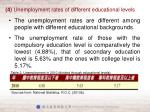 4 unemployment rates of different educational levels