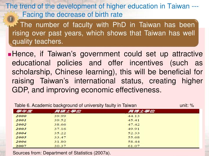 The trend of the development of higher education in Taiwan --- Facing the decrease of birth rate