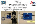 wiring drivers station ds