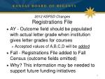 2012 kspsd changes registrations file