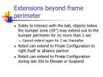 extensions beyond frame perimeter