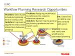workflow planning research opportunities