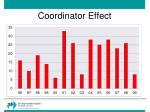 coordinator effect
