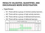 results validated quantified and encouraged more investigation