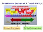 fundamental symmetries cosmic history1
