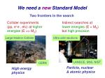 we need a new standard model