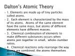 dalton s atomic theory