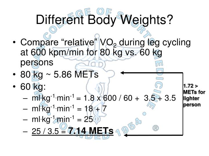 Different Body Weights?