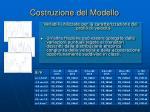 costruzione del modello4