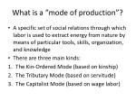 what is a mode of production